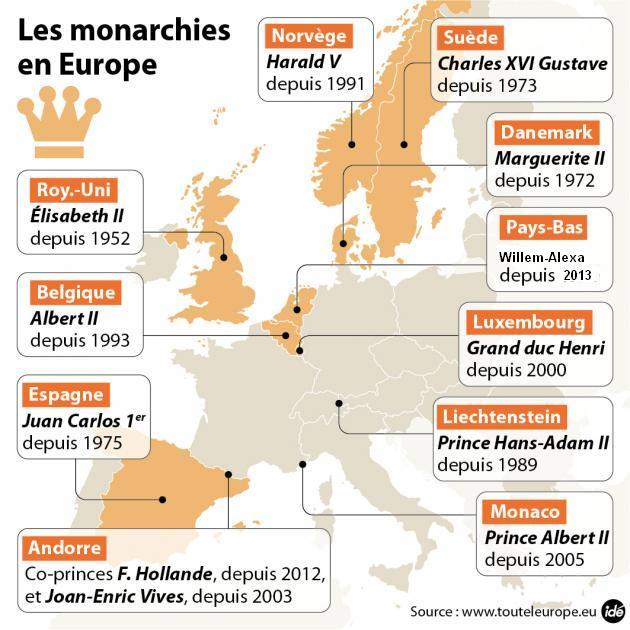 Cartes des monarchies en Europe