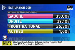 resultat departementales 2015 1