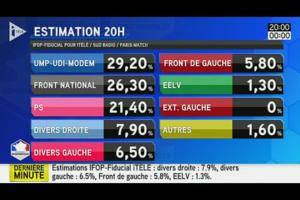 resultat departementales 2015 2